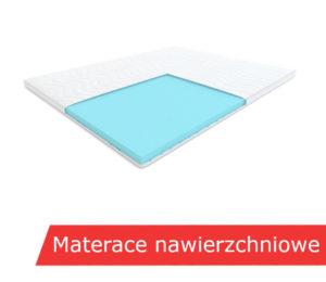 materace nawierzchniowe
